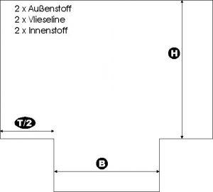 Utensilo-Schnittmuster