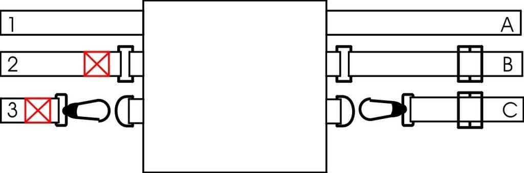 Varianten verstellbarer Gurt